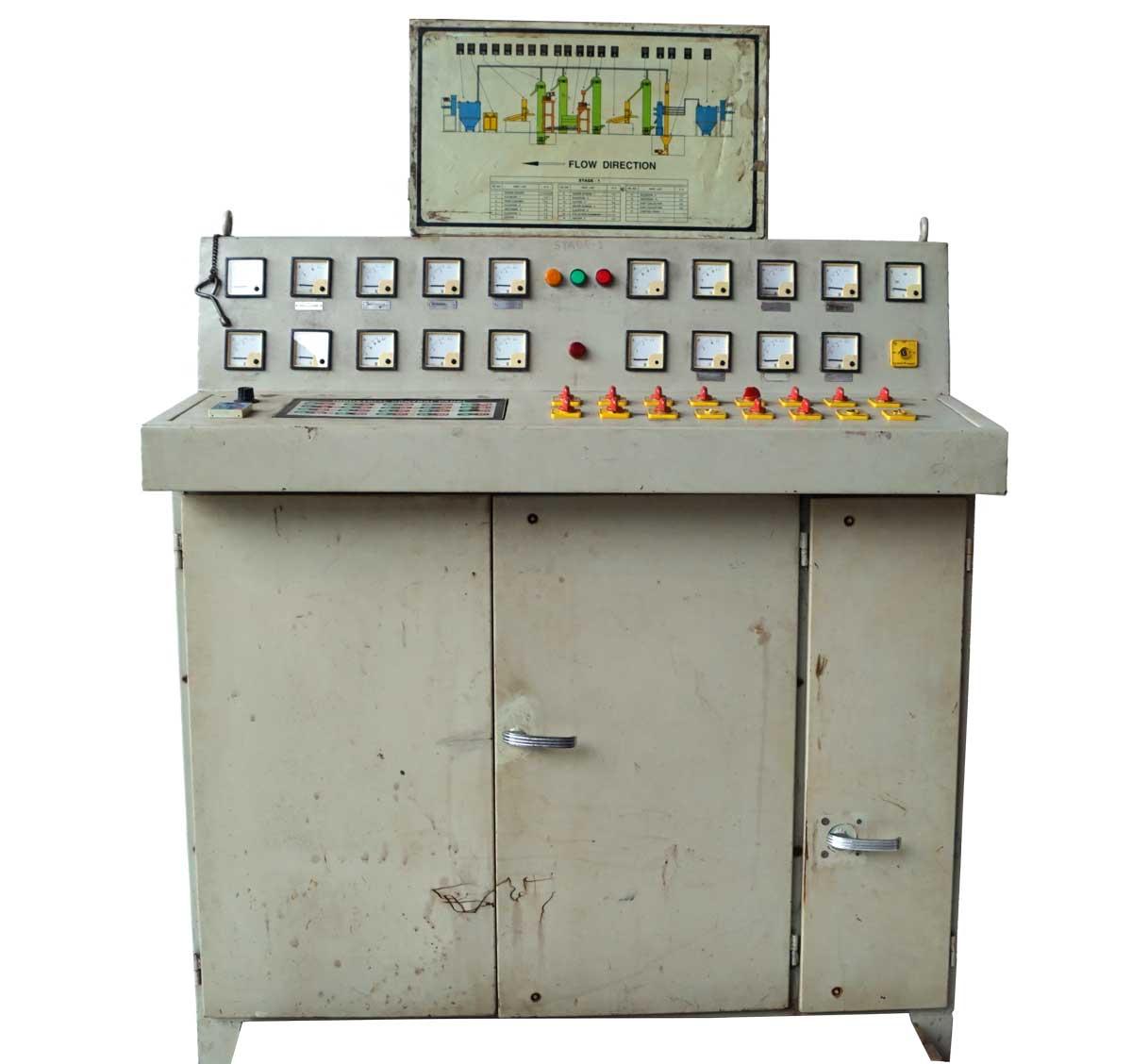 Image of   TRADEMARK LIVING Cool og råt gammel industriel kontrolpanel